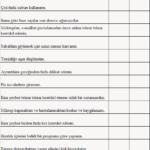 Obsesif Kompulsif Bozukluk Testi (Takıntı)